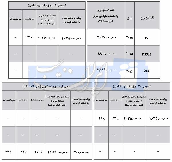 شرایط فروش محصولات DS در ایران