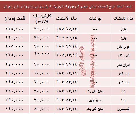 قیمت انواع لاستیک ایرانی خودرو پژو