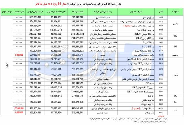 فروش فوری محصولات ایران خودرو با مدل 95 - دهه فجر