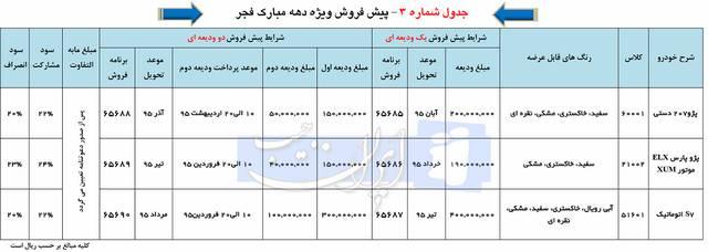 شرایط فروش 207 و پارس XUM و هایما توسط ایران خودرو