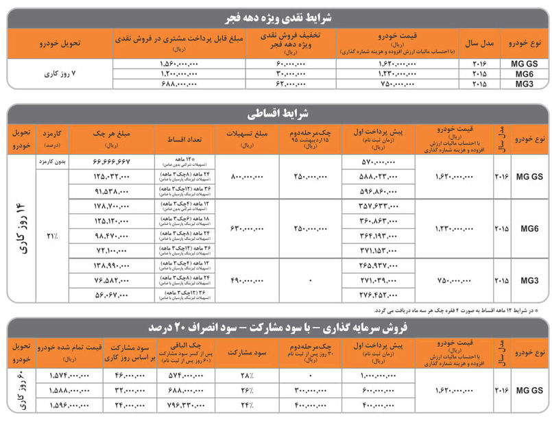 شرایط فروش نقدی و اقساطی مدیا موتورز – بهمن 94
