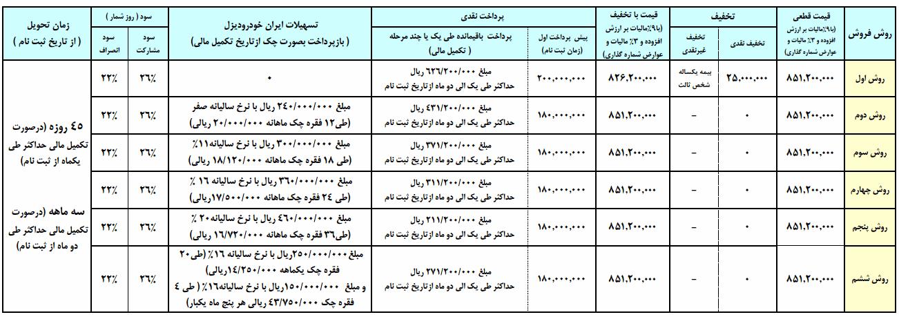 فروش نقدی و اقساطی وانت فوتون ایران خودرو