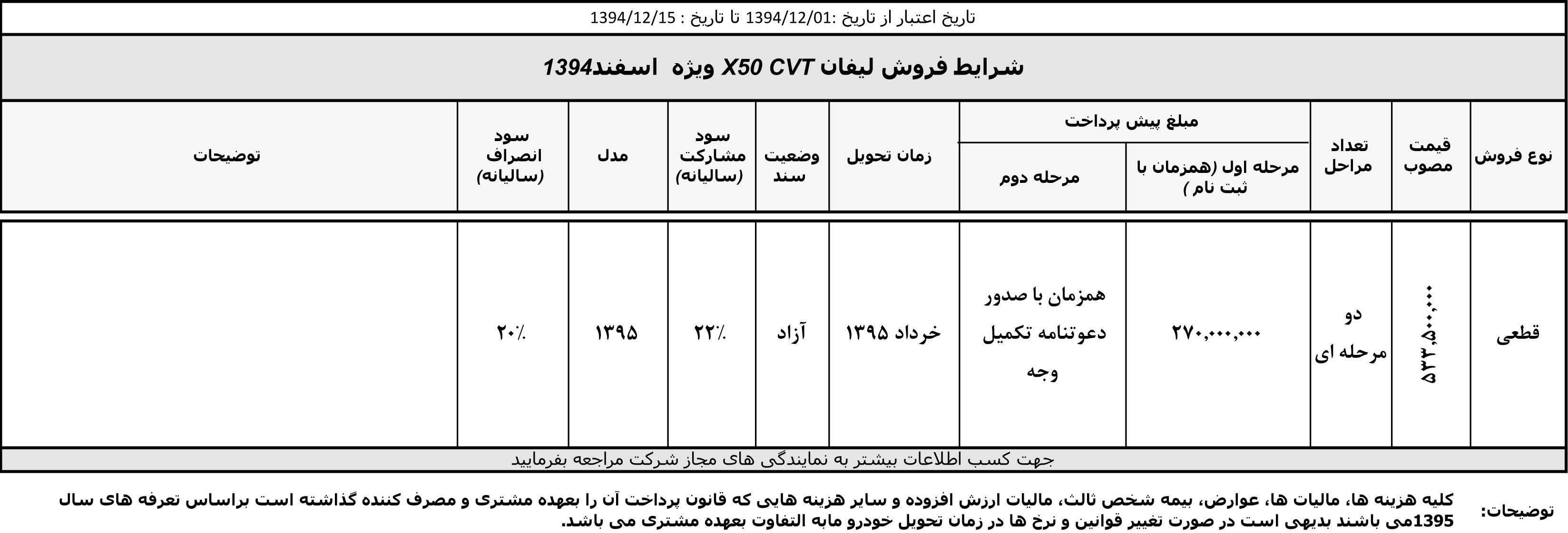بخشنامه جدید فروش محصولات کرمان موتور - اسفند ماه 94