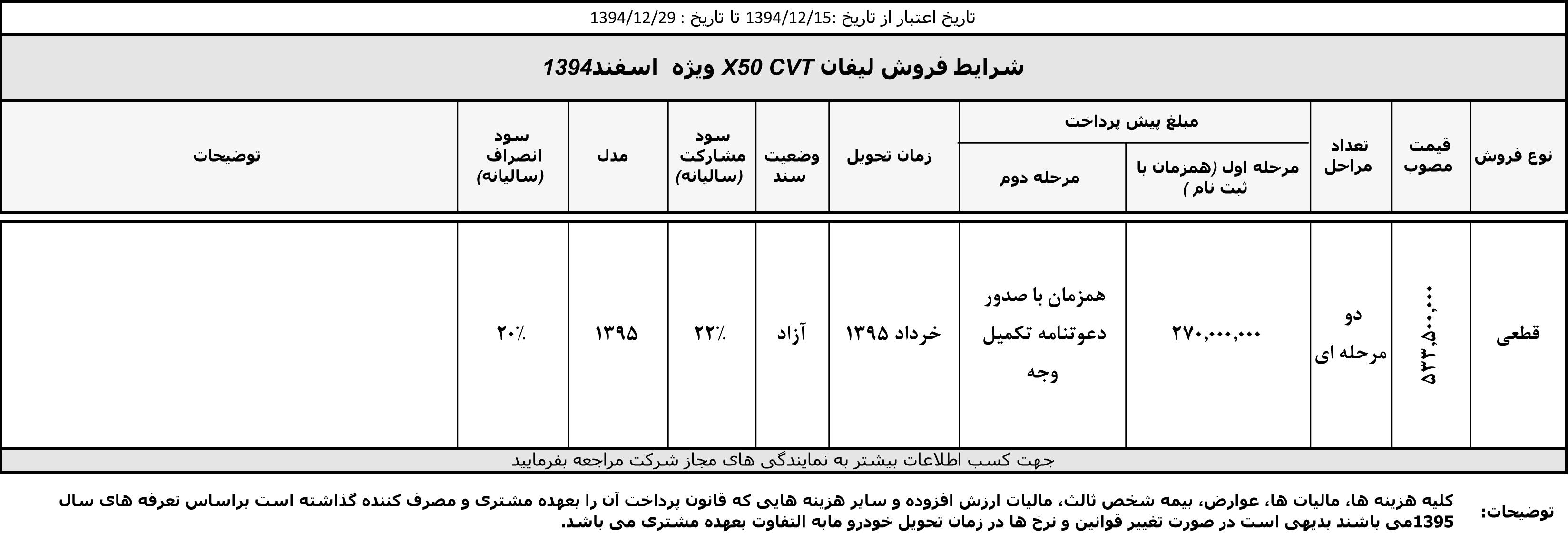 طرح فروش محصولات کرمان موتور - نیمه دوم اسفند