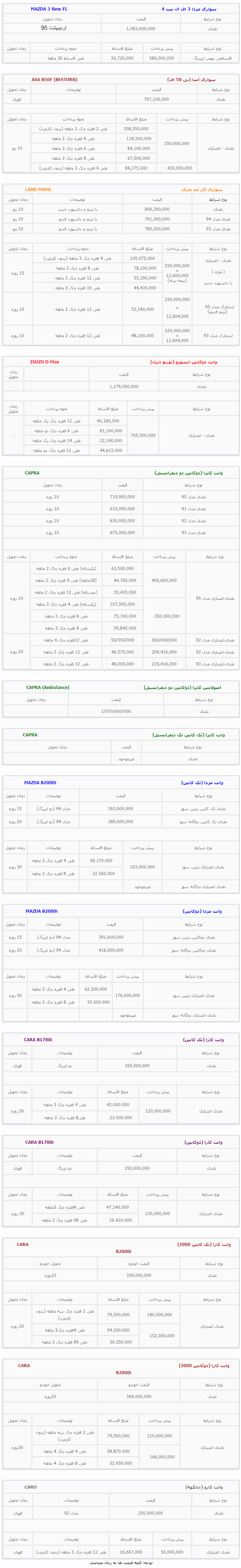 فروش نقد و اقساط محصولات گروه بهمن - اسفند ماه 94