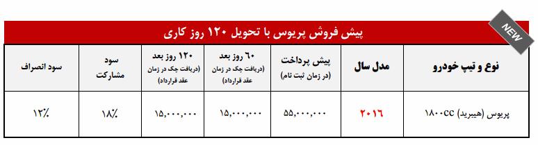 شرایط فروش تویوتا پریوس 2016 در ایران