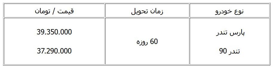 شرایط فروش 60 روزه تندر 90 و پارس تندر به مناسبت نوروز 95