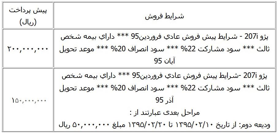 شرایط فروش پژو 207 در آبان ماه 95