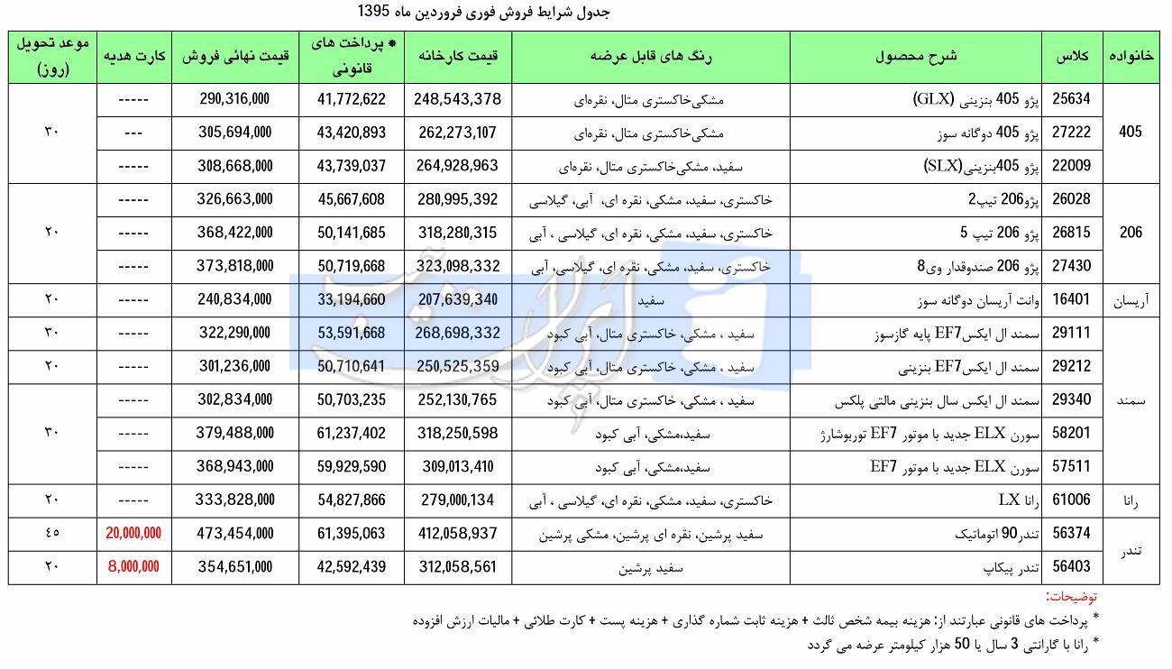 شرایط فروش ایران خودرو فروردین 95