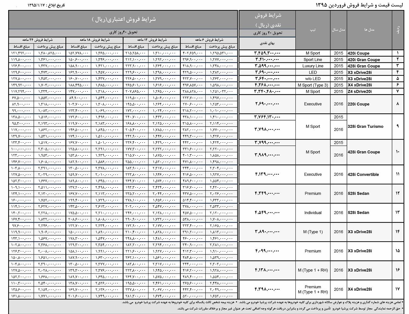لیست قیمت محصولات BMW - فروردین 95