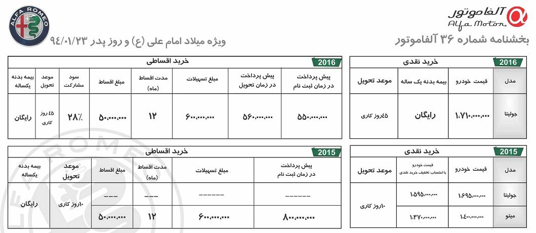 فروش ویژه محصولات آلفارومئو بمناسبت ولادت حضرت علی