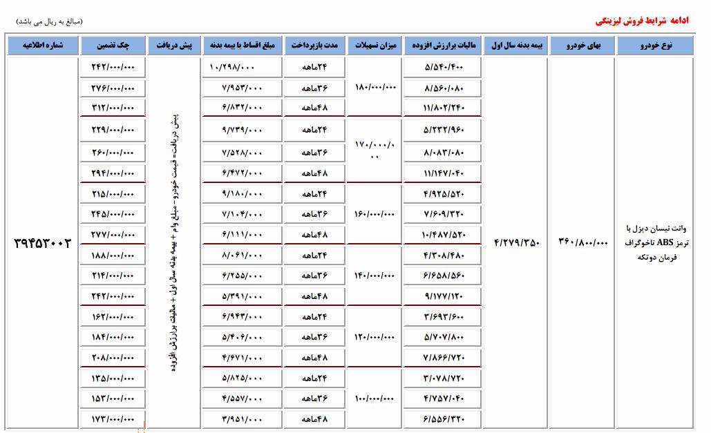 شرایط فروش اقساطی وانت نیسان دیزل - فروردین 95