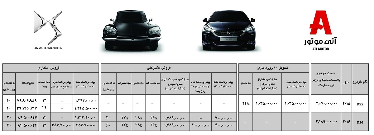 شرایط جدید فروش محصولات DS در ایران -  اردیبهشت 95