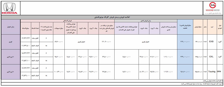 شرایط فروش محصولات هوندا در ایران - اردیبهشت 95