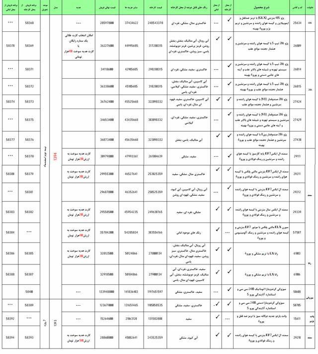 مرحله دوم فروش فوری ایران خودرو