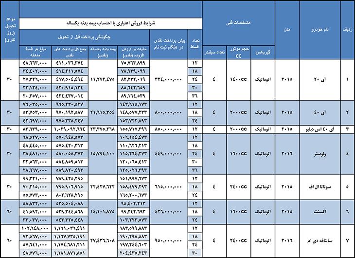 شرایط فروش نقد و اقساطی محصولات هیوندای 2015 (آسان موتور)