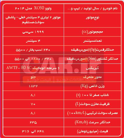 تست و بررسی ولوو XC60 در ایران