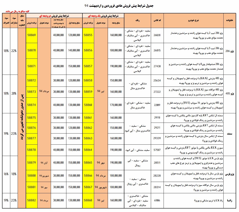 فروش عمده لباس در تبریز