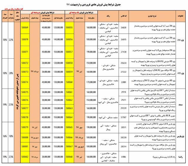 پیش فروش محصولات ایران خودرو ویژه فروردین و اردیبهشت 94