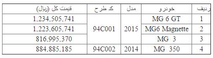قیمت جدید محصولات مدیا موتورز MG