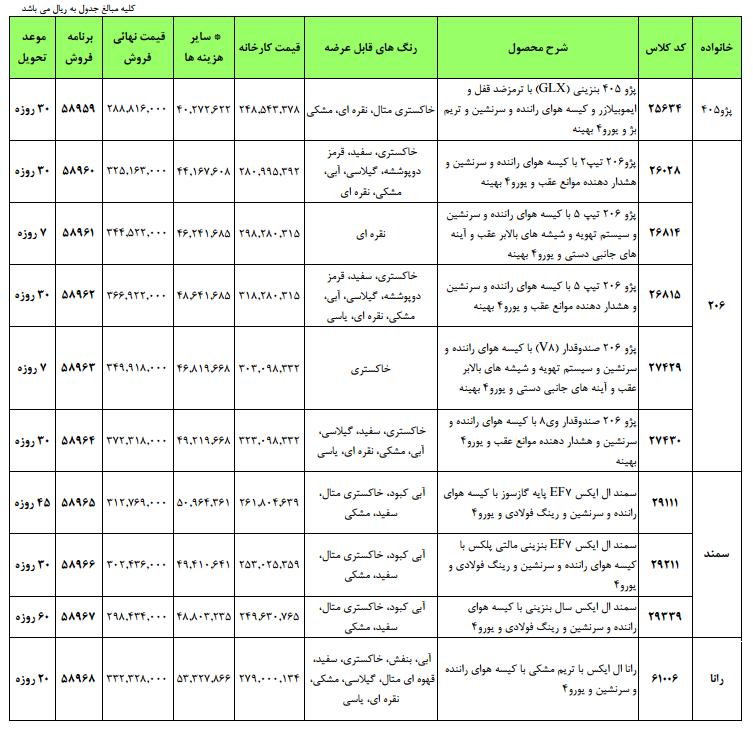 شرایط جدید فروش ویژه ایران خودرو فروردین 94