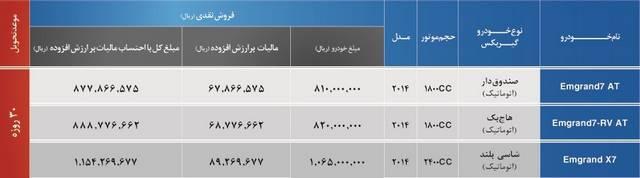 آخرین شرایط محصولات جیلی در ایران